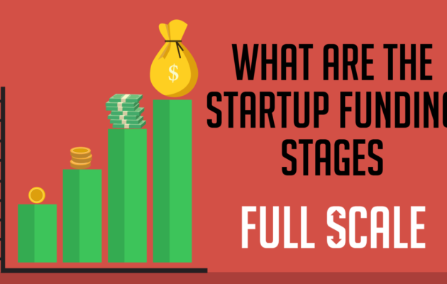 Startup Funding-USA Funding Pros-Get the best business funding available for your business, start up or investment. 0% APR credit lines and credit line available. Unsecured lines of credit up to 200K. Quick approval and funding.